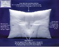 Cltractionpillow